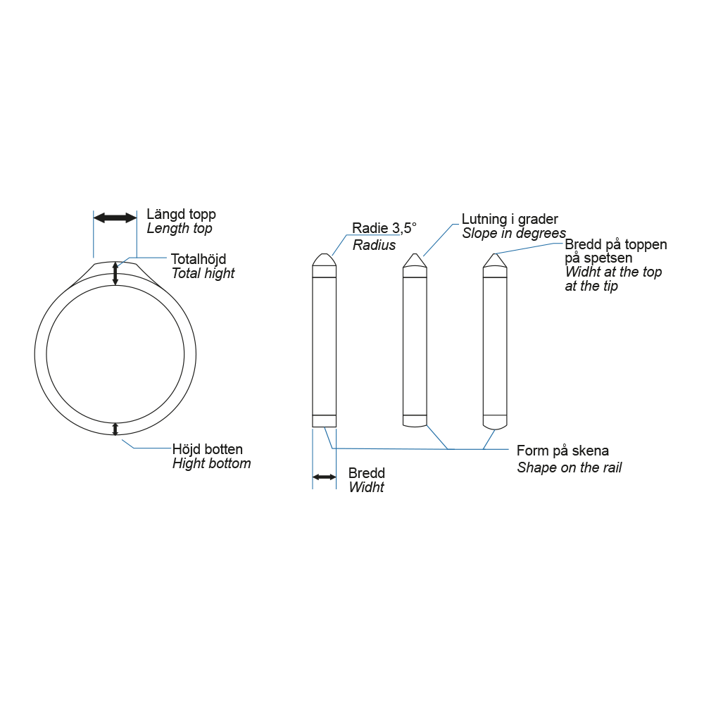 Spetsskena - En ring med olika bredd på skena och klump. / Tip rail - A ring with different widths on the rail and lump.