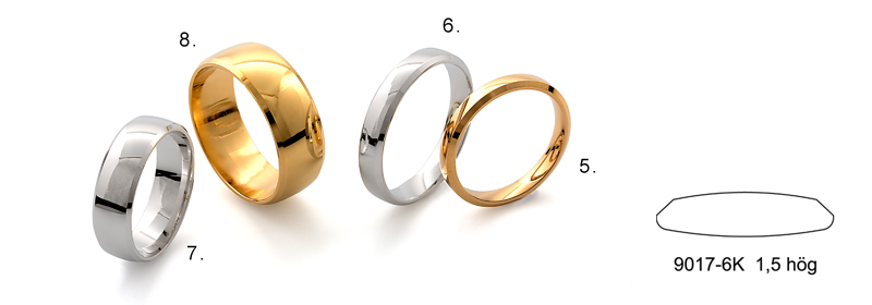 Guldbolaget - Skenprofil för modell 9017