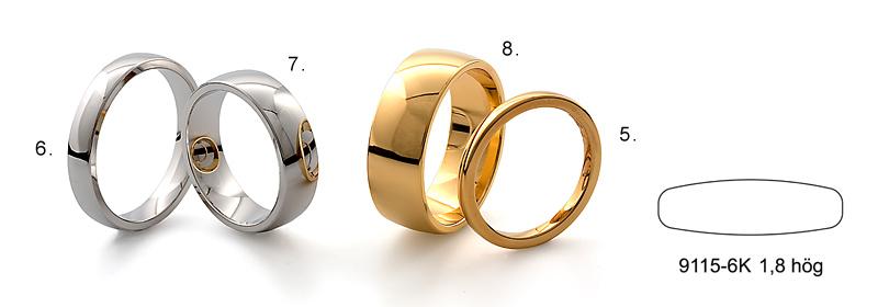 Guldbolaget - Skenprofil för modell 9115