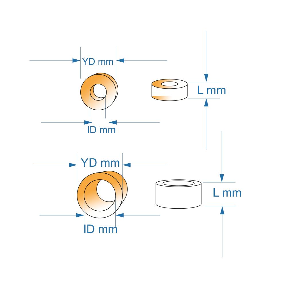 Små ringar / Tiny rings